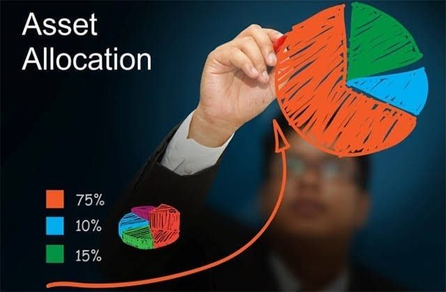 Learn how to earn Passive Income in India: The Correct Asset Selection